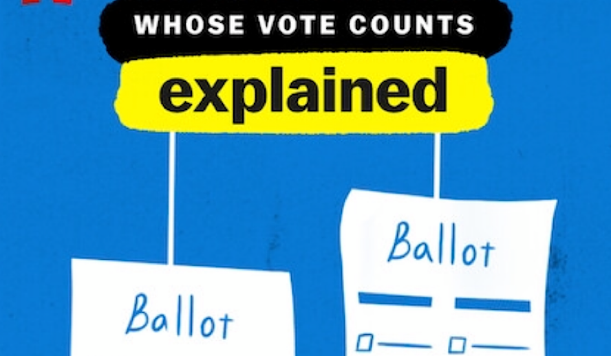 Hollywood Insider Whose Vote Counts Explained, Voting, Elections, Joe Biden