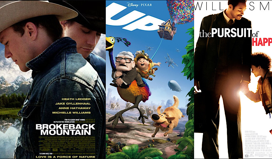 Hollywood Insider 10 Must-Watch Tearjerker Movies, Brokeback Mountain, Up, The Pursuit of Happyness